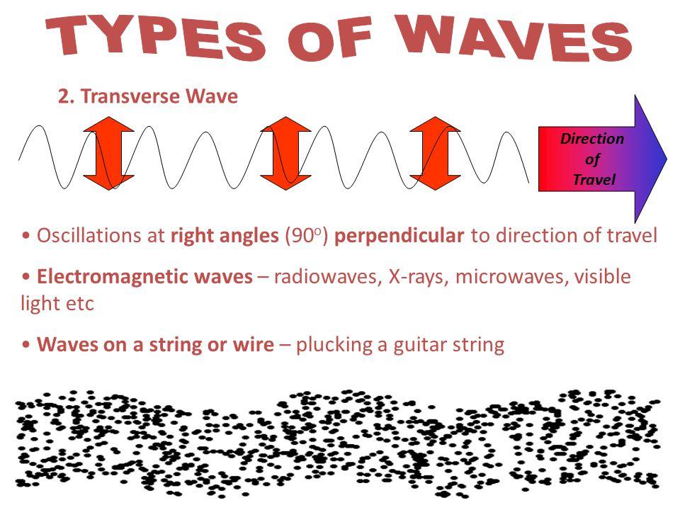 A Parts of a Wave x Wavelength Peak Amplitude Trough 1 complete wave