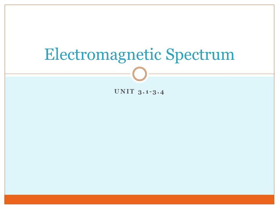 UNIT 3.1-3.4 Electromagnetic Spectrum