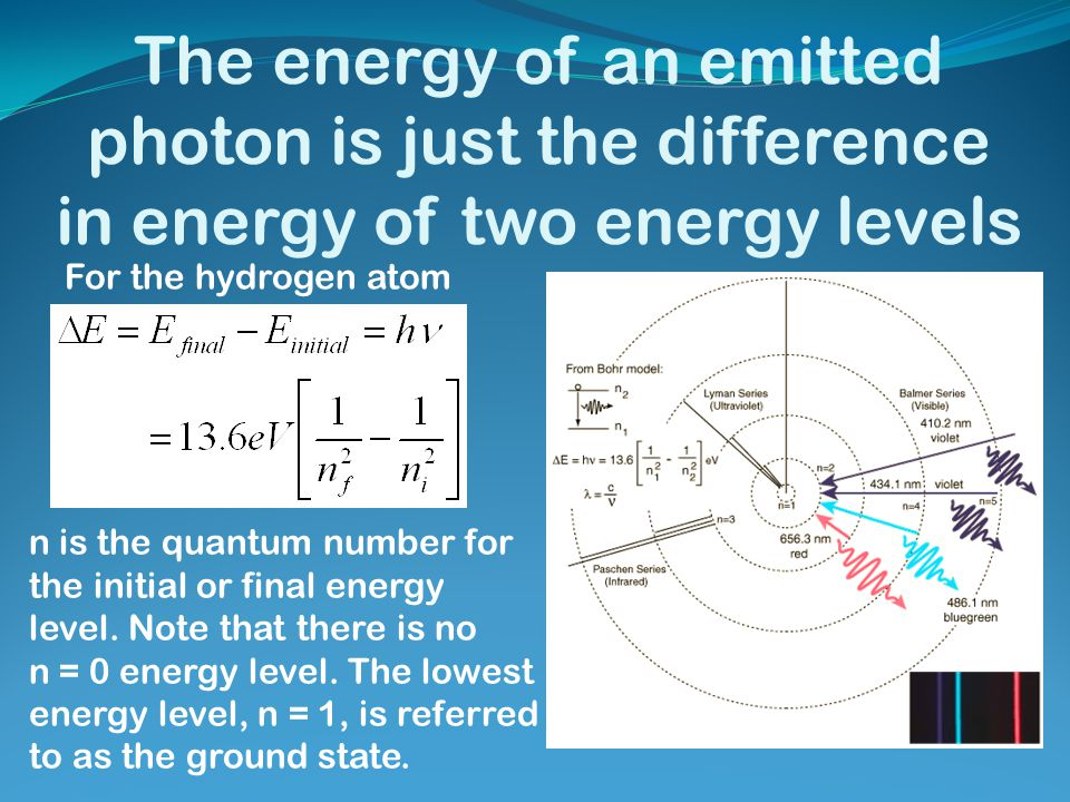 The energy of an emitted photon is just the difference in energy of two energy levels n is the quantum number for the initial or final energy level.