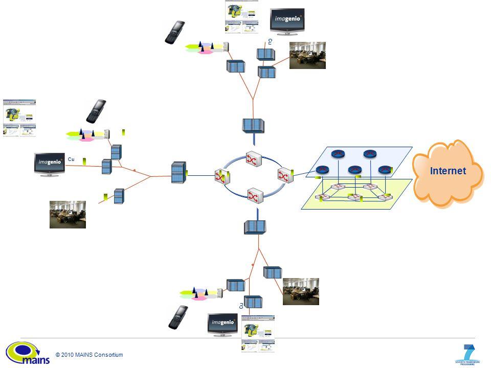 © 2010 MAINS Consortium Cu Internet