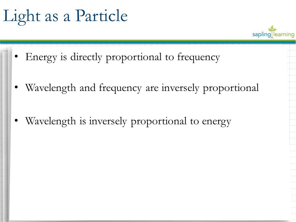 Energy is directly proportional to frequency Wavelength and frequency are inversely proportional Wavelength is inversely proportional to energy Light as a Particle