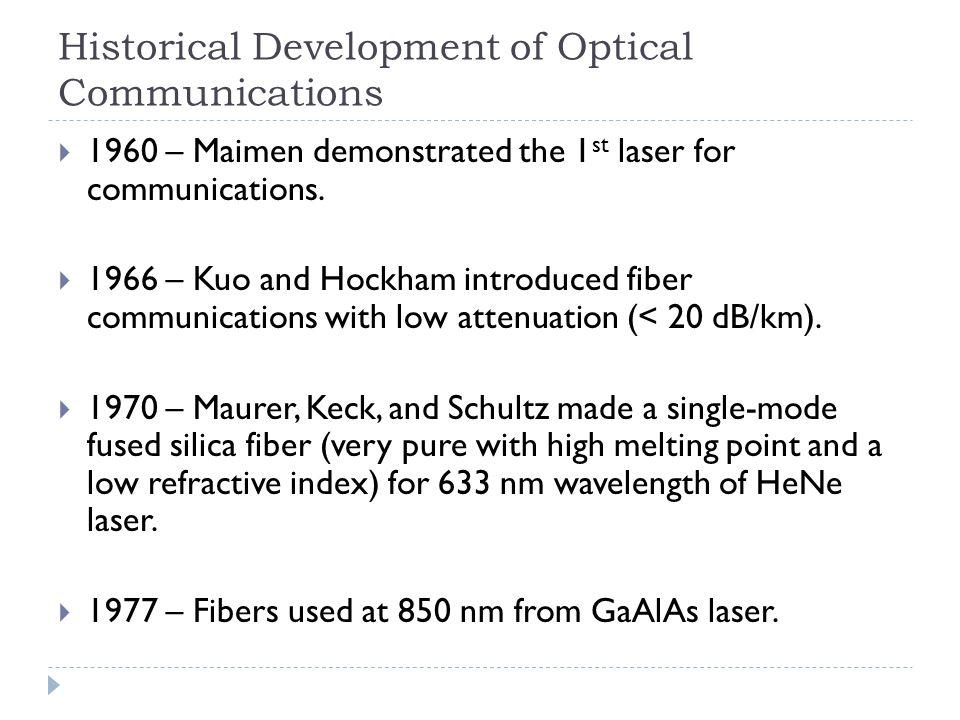 Historical Development of Optical Communications  1960 – Maimen demonstrated the 1 st laser for communications.