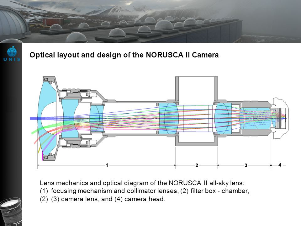 Optical layout and design of the NORUSCA II Camera Lens mechanics and optical diagram of the NORUSCA II all-sky lens: (1)focusing mechanism and collimator lenses, (2) filter box - chamber, (2)(3) camera lens, and (4) camera head.