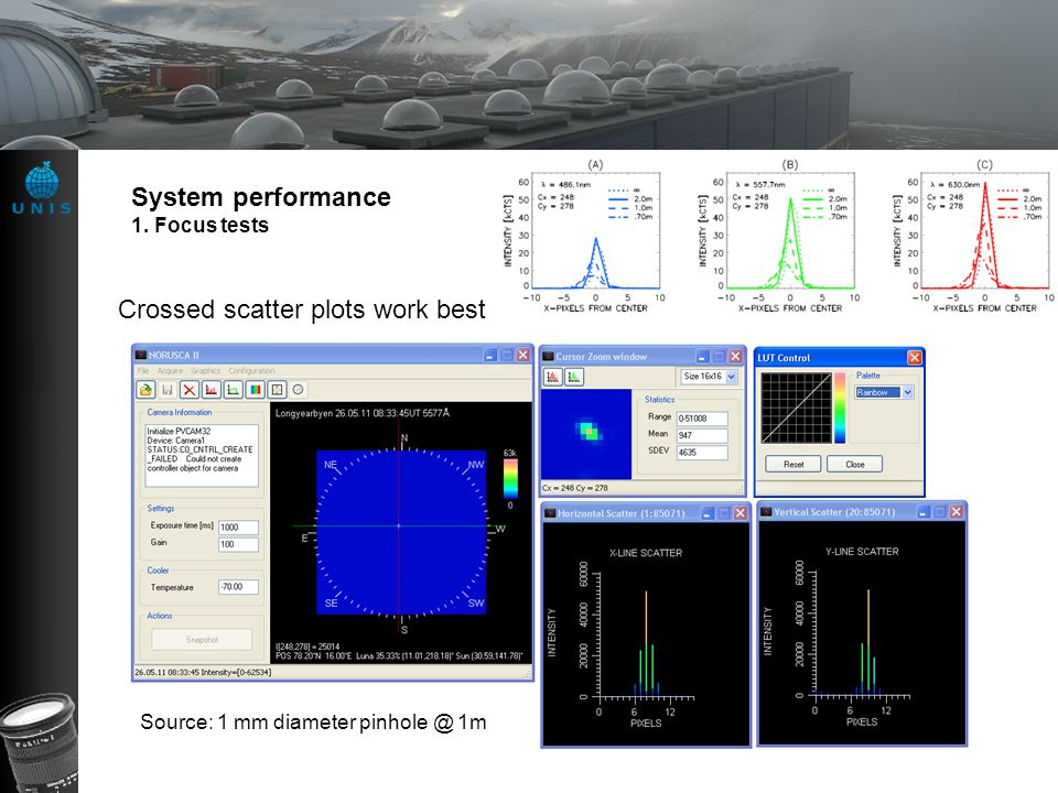 System performance 1.
