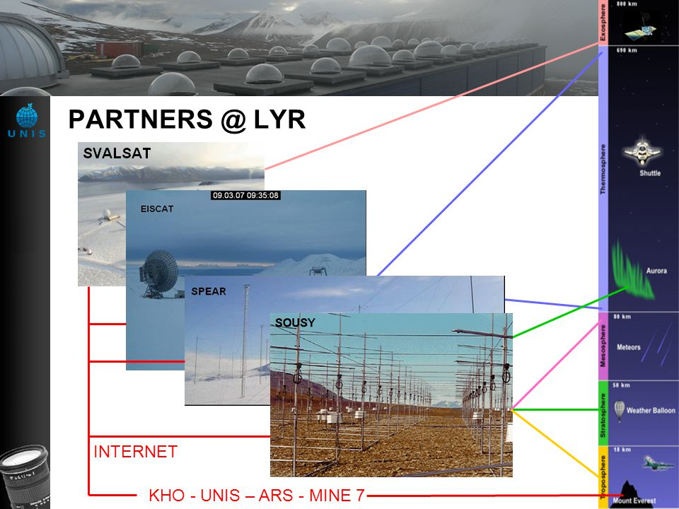 PARTNERS @ LYR INTERNET KHO - UNIS – ARS - MINE 7