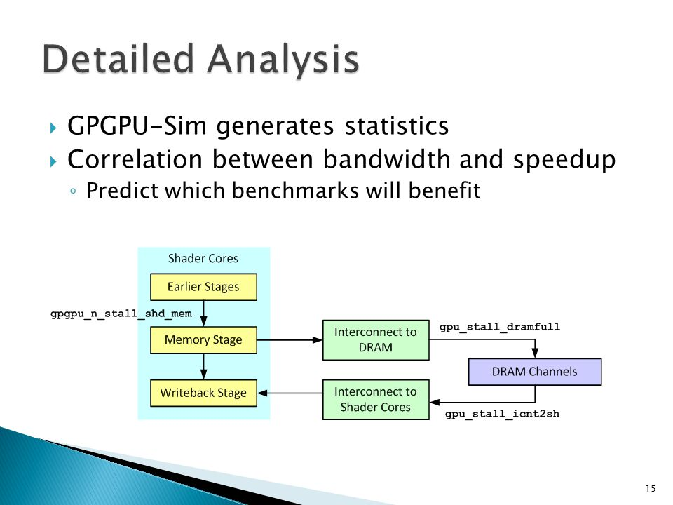  GPGPU-Sim generates statistics  Correlation between bandwidth and speedup ◦ Predict which benchmarks will benefit 15