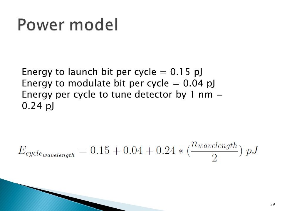 29 Energy to launch bit per cycle = 0.15 pJ Energy to modulate bit per cycle = 0.04 pJ Energy per cycle to tune detector by 1 nm = 0.24 pJ