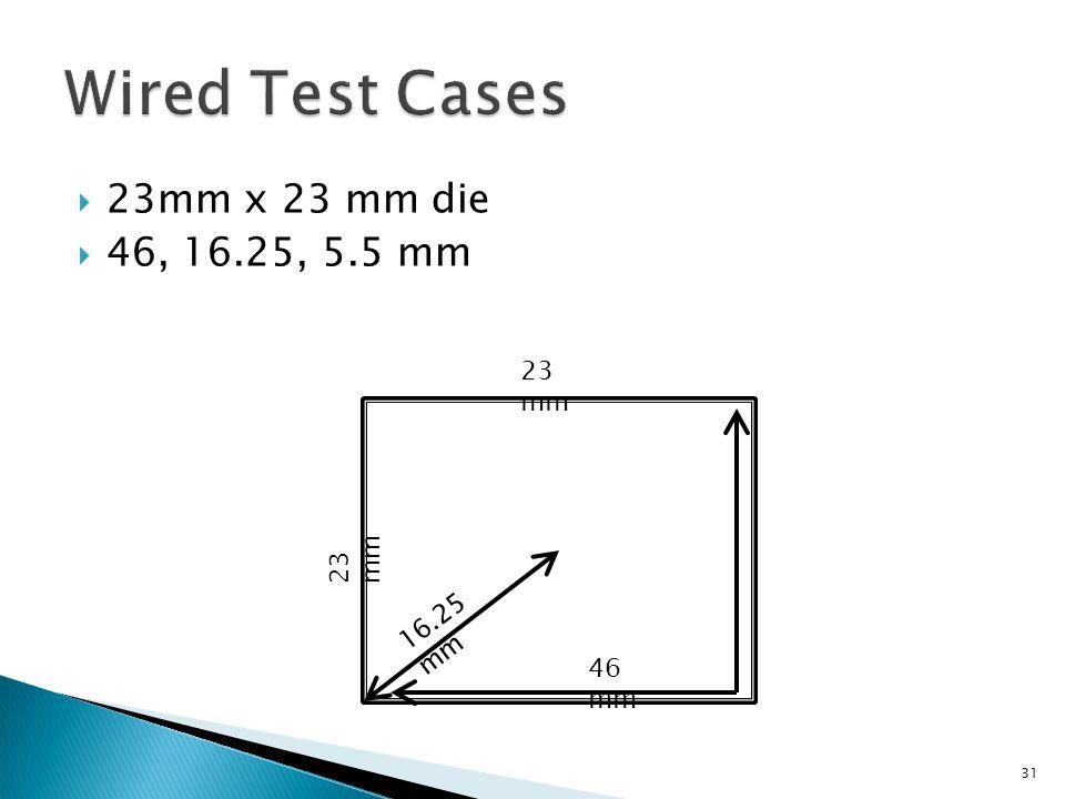  23mm x 23 mm die  46, 16.25, 5.5 mm 31 16.25 mm 46 mm 23 mm