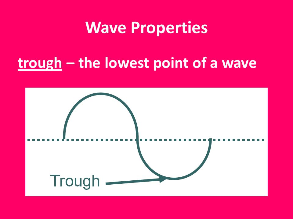 Wave Properties trough – the lowest point of a wave