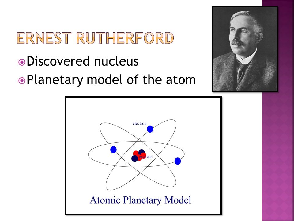  Discovered nucleus  Planetary model of the atom