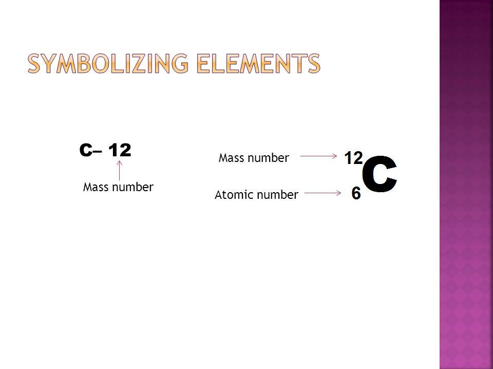 C– 12 Atomic number Mass number