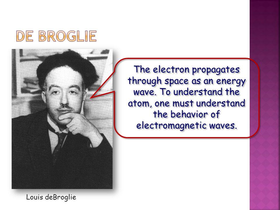 Louis deBroglie The electron propagates through space as an energy wave.
