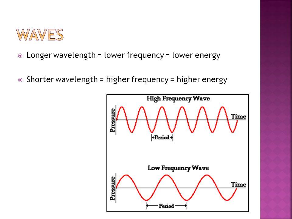  Longer wavelength = lower frequency = lower energy  Shorter wavelength = higher frequency = higher energy