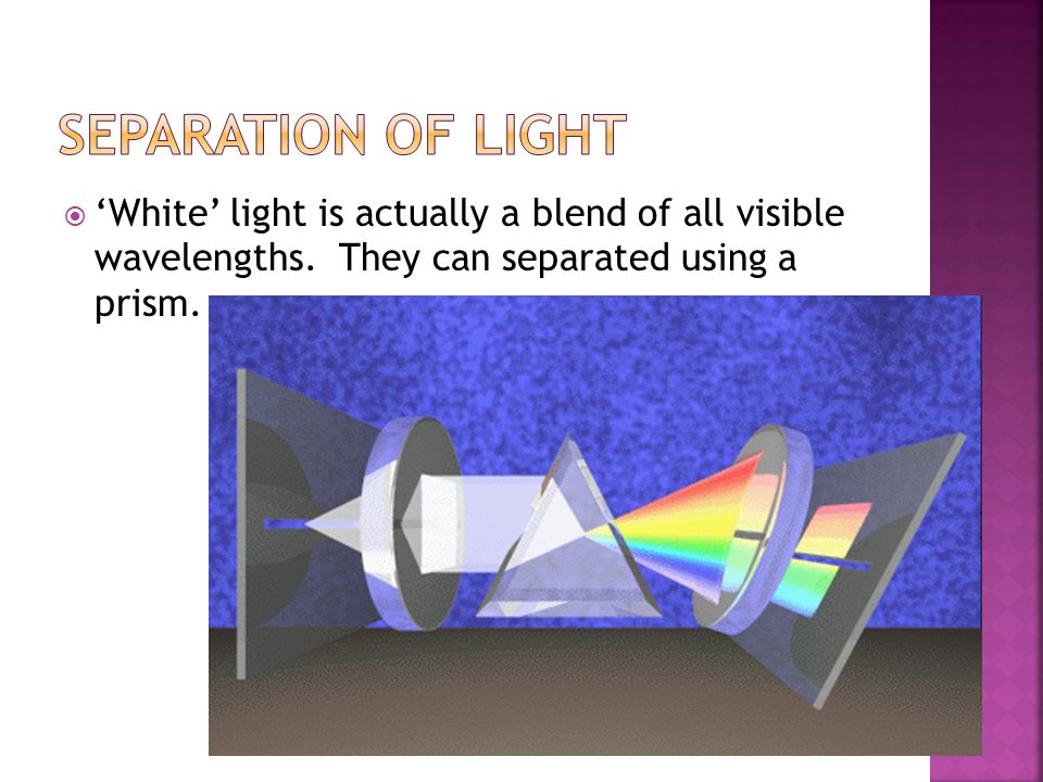  'White' light is actually a blend of all visible wavelengths. They can separated using a prism.