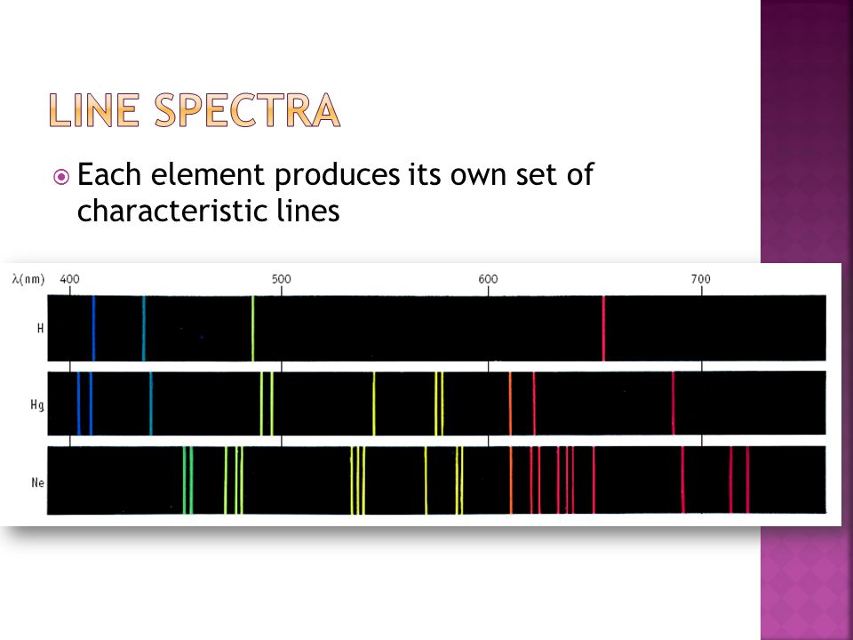 Each element produces its own set of characteristic lines