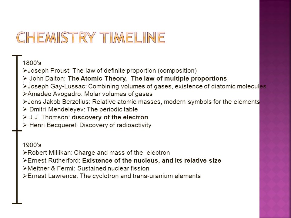 1800 s  Joseph Proust: The law of definite proportion (composition)  John Dalton: The Atomic Theory, The law of multiple proportions  Joseph Gay-Lussac: Combining volumes of gases, existence of diatomic molecules  Amadeo Avogadro: Molar volumes of gases  Jons Jakob Berzelius: Relative atomic masses, modern symbols for the elements  Dmitri Mendeleyev: The periodic table  J.J.