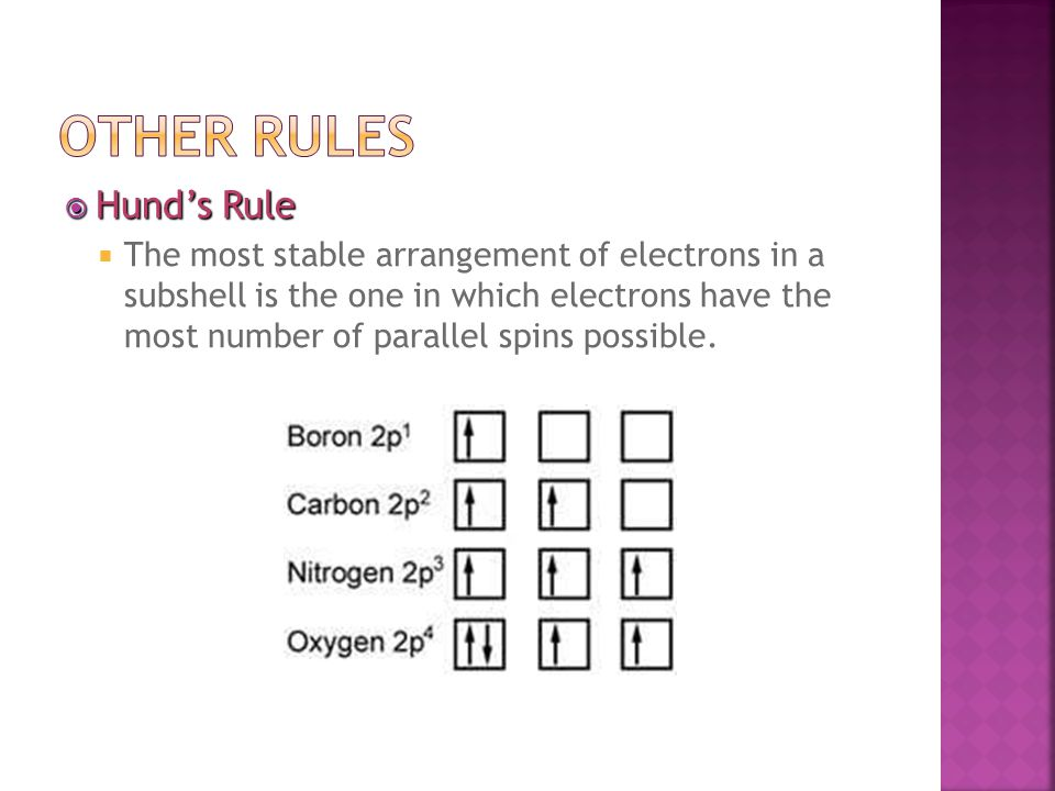  Hund's Rule  The most stable arrangement of electrons in a subshell is the one in which electrons have the most number of parallel spins possible.