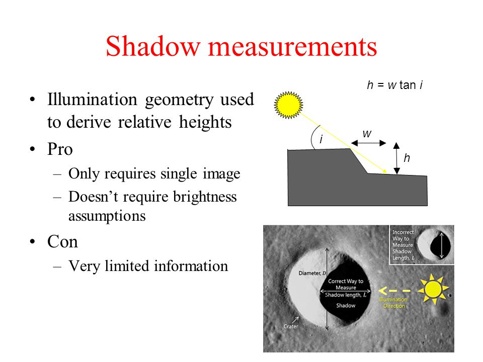 Shadow measurements Illumination geometry used to derive relative heights Pro –Only requires single image –Doesn't require brightness assumptions Con –Very limited information h w i h = w tan i