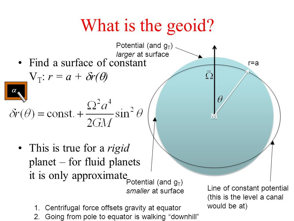 What is the geoid.
