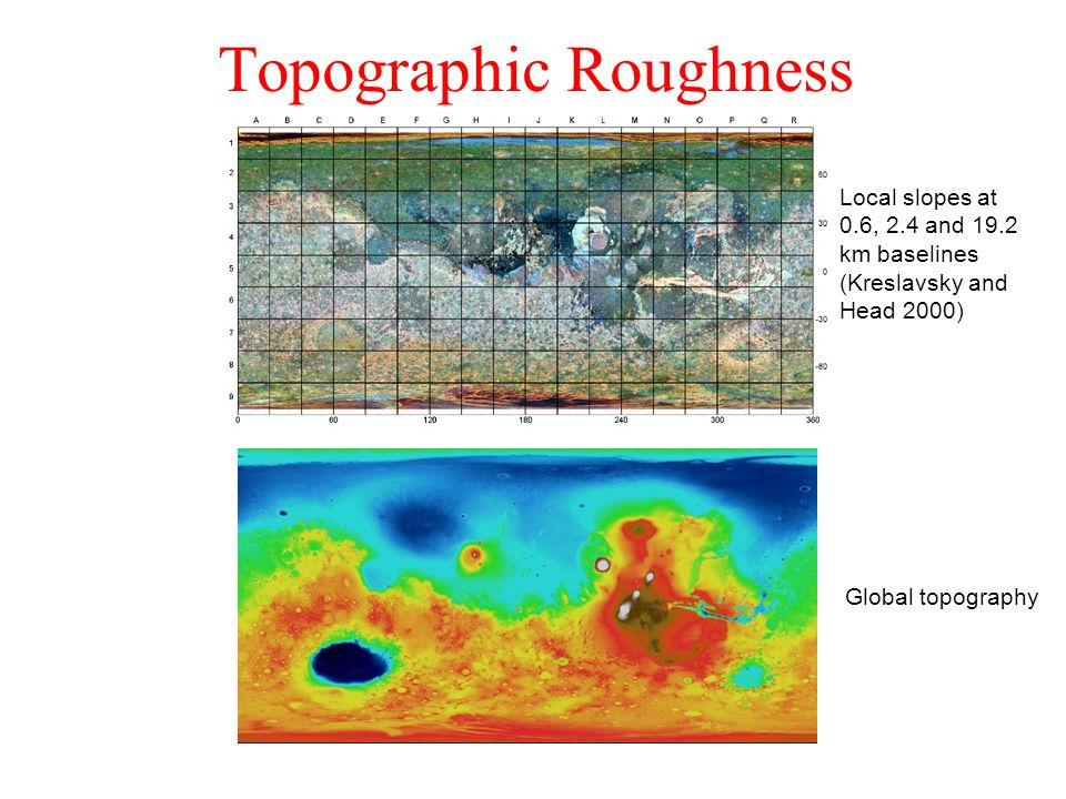 Topographic Roughness Local slopes at 0.6, 2.4 and 19.2 km baselines (Kreslavsky and Head 2000) Global topography