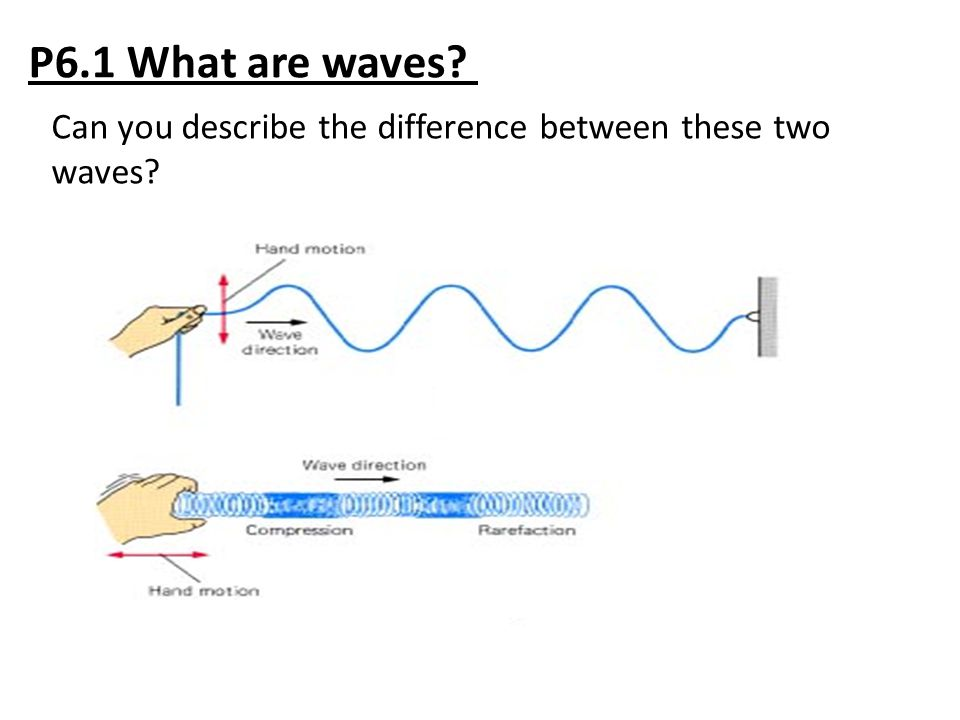 P6.1 What are waves? Can you describe the difference between these two waves?
