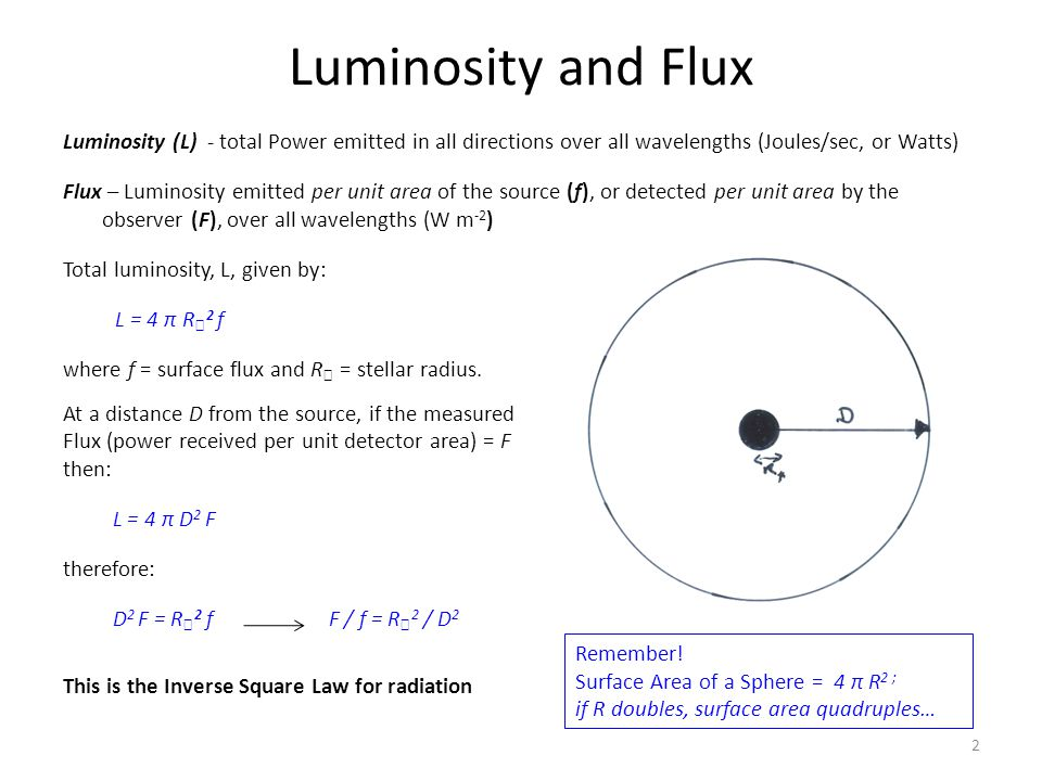 Luminosity and Flux Luminosity (L) - total Power emitted in all directions over all wavelengths (Joules/sec, or Watts) Flux – Luminosity emitted per unit area of the source (f), or detected per unit area by the observer (F), over all wavelengths (W m -2 ) Total luminosity, L, given by: L = 4 π R ★ 2 f where f = surface flux and R ★ = stellar radius.