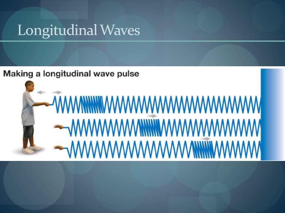 Longitudinal Waves