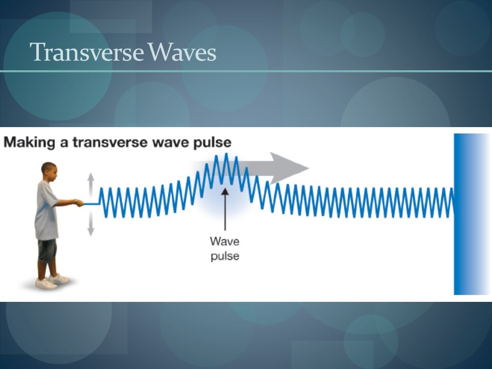 Solving Problems The wavelength of a wave on a string is 1 meter and its speed is 5 m/s.