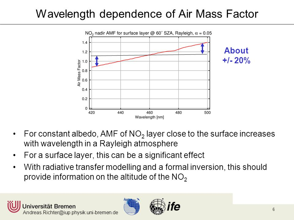Andreas.Richter@iup.physik.uni-bremen.de 6 Wavelength dependence of Air Mass Factor For constant albedo, AMF of NO 2 layer close to the surface increases with wavelength in a Rayleigh atmosphere For a surface layer, this can be a significant effect With radiative transfer modelling and a formal inversion, this should provide information on the altitude of the NO 2 About +/- 20%