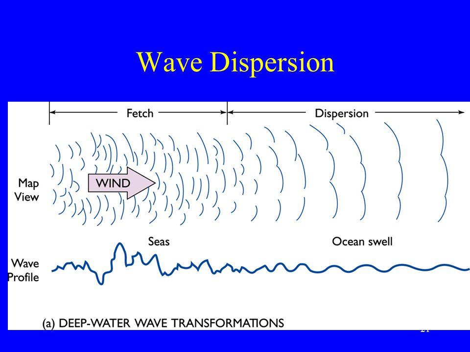 Wave Dispersion 21