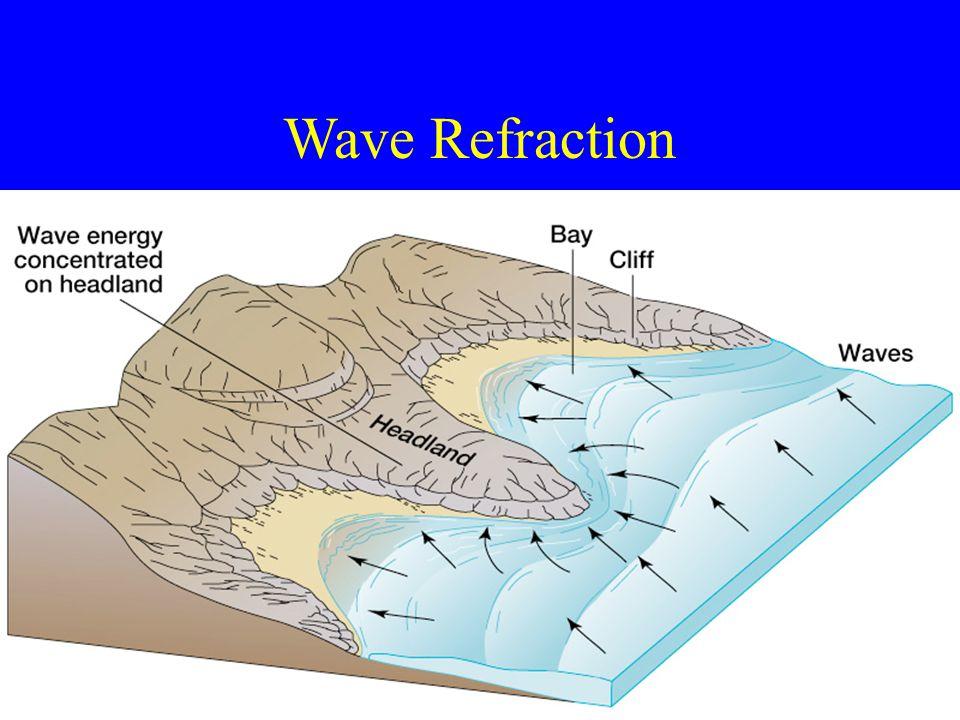 Wave Refraction Figure 20-5 44