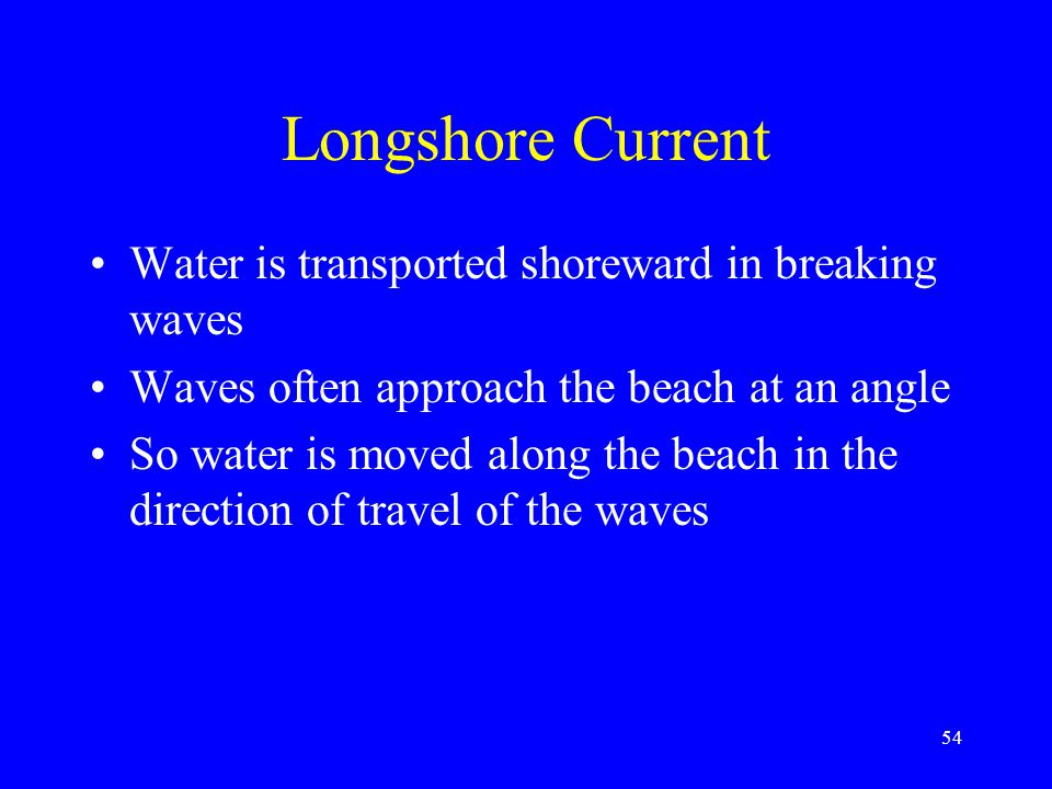 Longshore Current Water is transported shoreward in breaking waves Waves often approach the beach at an angle So water is moved along the beach in the direction of travel of the waves 54