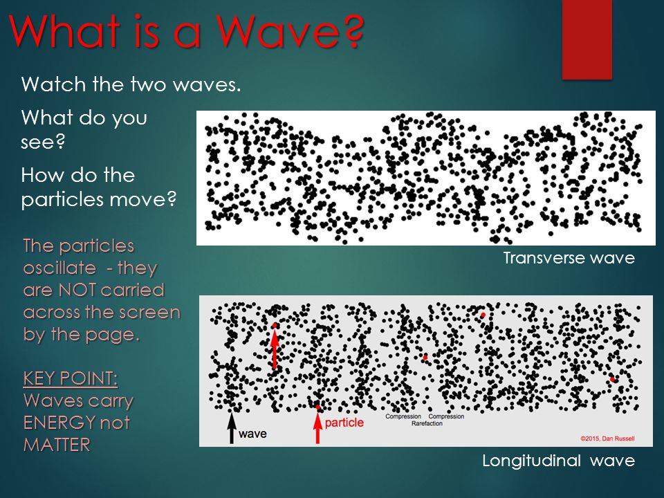 Check your Understanding c) Wave speed depends only on the medium!