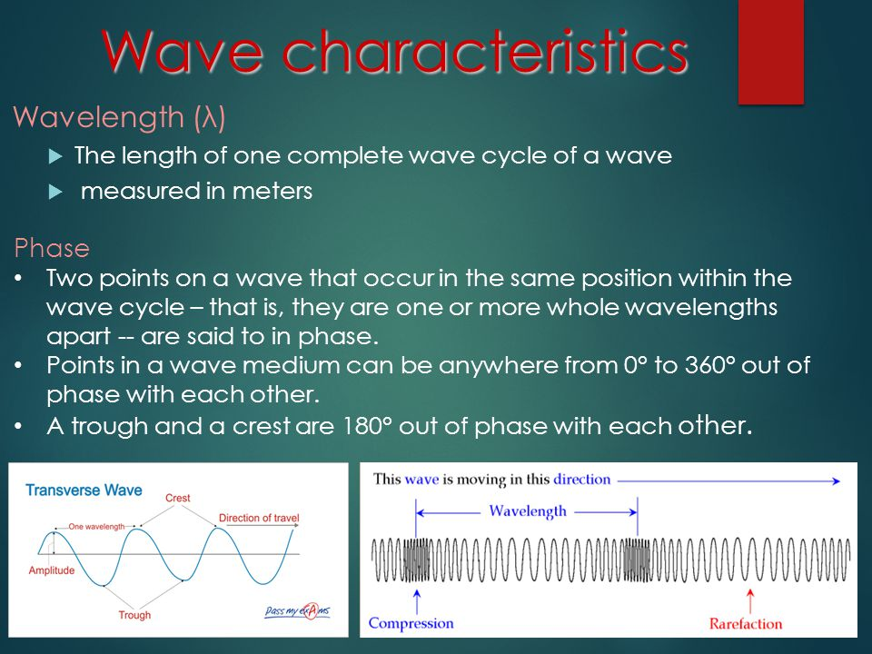 Wavelength (λ)  The length of one complete wave cycle of a wave  measured in meters Phase Two points on a wave that occur in the same position withi