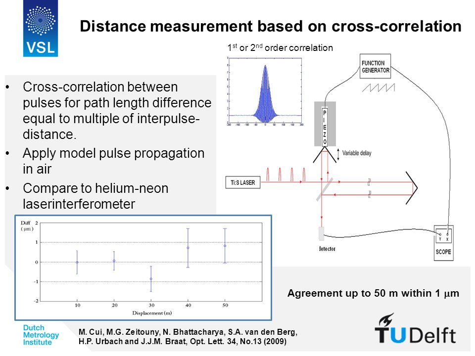 Cross-correlation between pulses for path length difference equal to multiple of interpulse- distance.