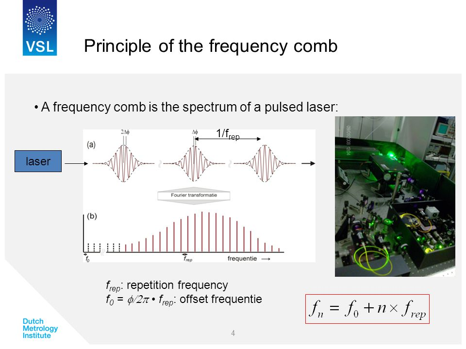 4 Principle of the frequency comb A frequency comb is the spectrum of a pulsed laser: f rep : repetition frequency f 0 =  f rep : offset frequentie 1/f rep laser