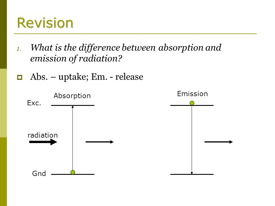 Revision 1. What is the difference between absorption and emission of radiation.