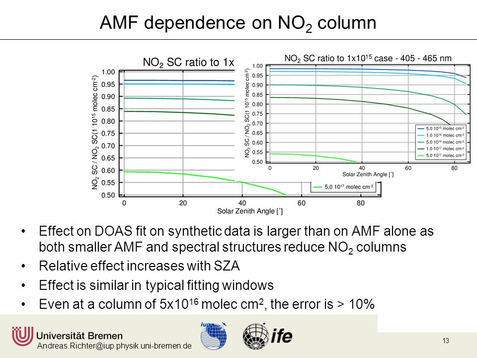 Andreas.Richter@iup.physik.uni-bremen.de 13 AMF dependence on NO 2 column Effect on DOAS fit on synthetic data is larger than on AMF alone as both sma