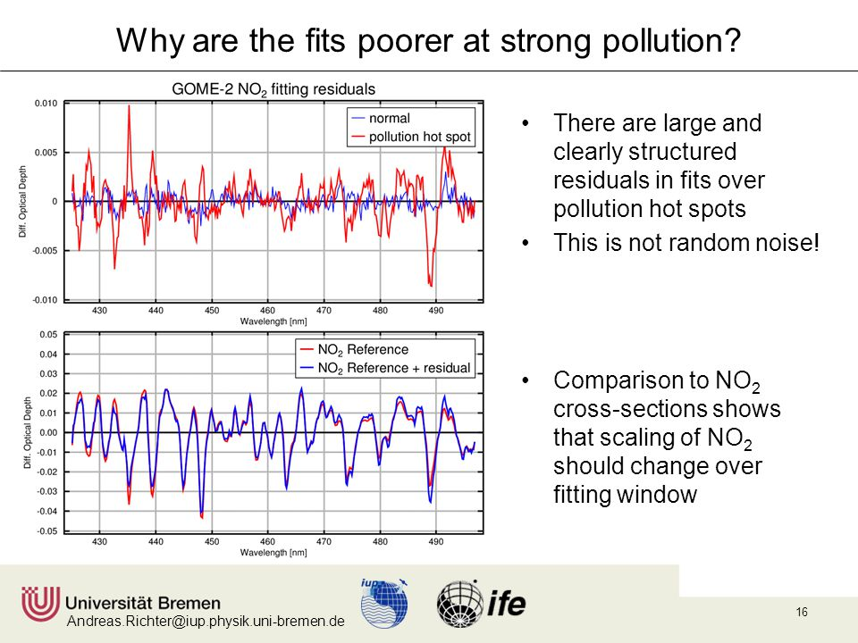 Andreas.Richter@iup.physik.uni-bremen.de 16 Why are the fits poorer at strong pollution? There are large and clearly structured residuals in fits over