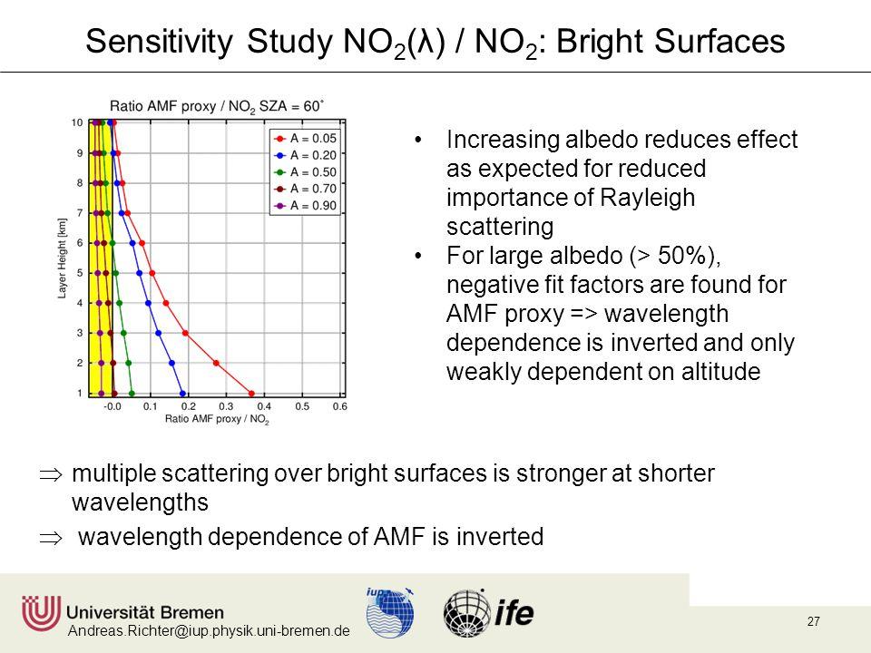 Andreas.Richter@iup.physik.uni-bremen.de 27 Sensitivity Study NO 2 (λ) / NO 2 : Bright Surfaces  multiple scattering over bright surfaces is stronger