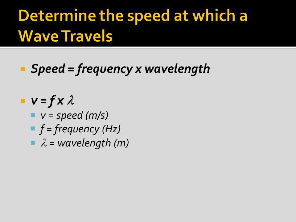  v = f x  v = speed (m/s)  f = frequency (Hz)  = wavelength (m)
