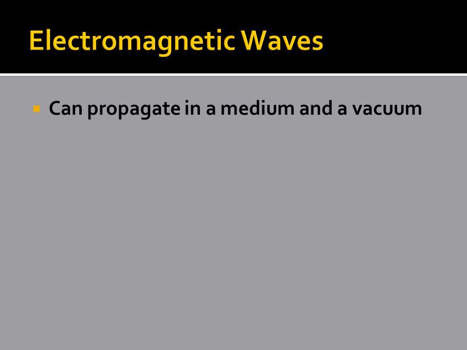  Can propagate in a medium and a vacuum