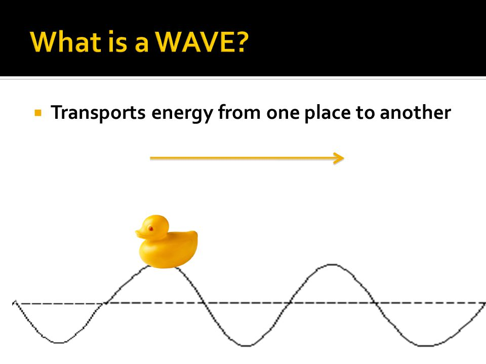  Related to the amount of energy transferred by a wave