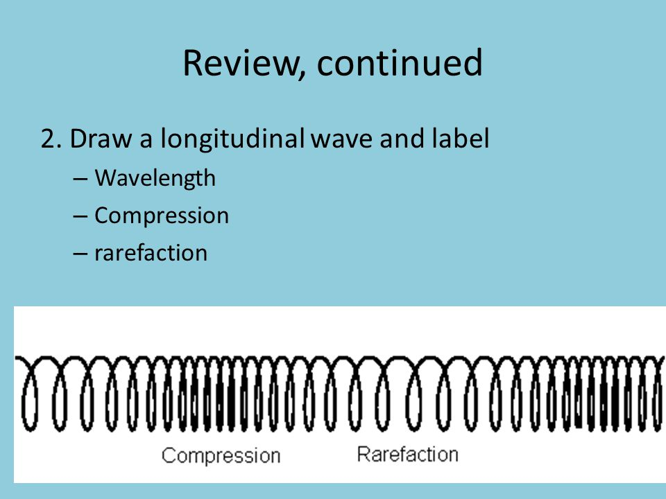 Review, continued 2. Draw a longitudinal wave and label – Wavelength – Compression – rarefaction
