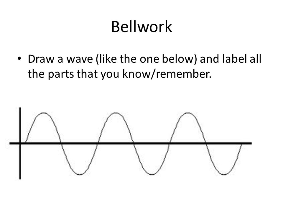 Bellwork Draw a wave (like the one below) and label all the parts that you know/remember.