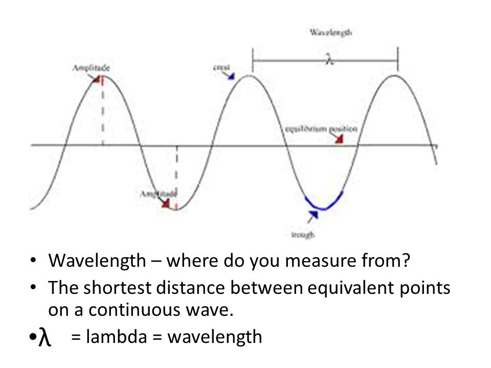 Wavelength – where do you measure from? The shortest distance between equivalent points on a continuous wave. = lambda = wavelength