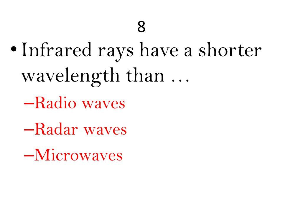 8 – Radio waves – Radar waves – Microwaves
