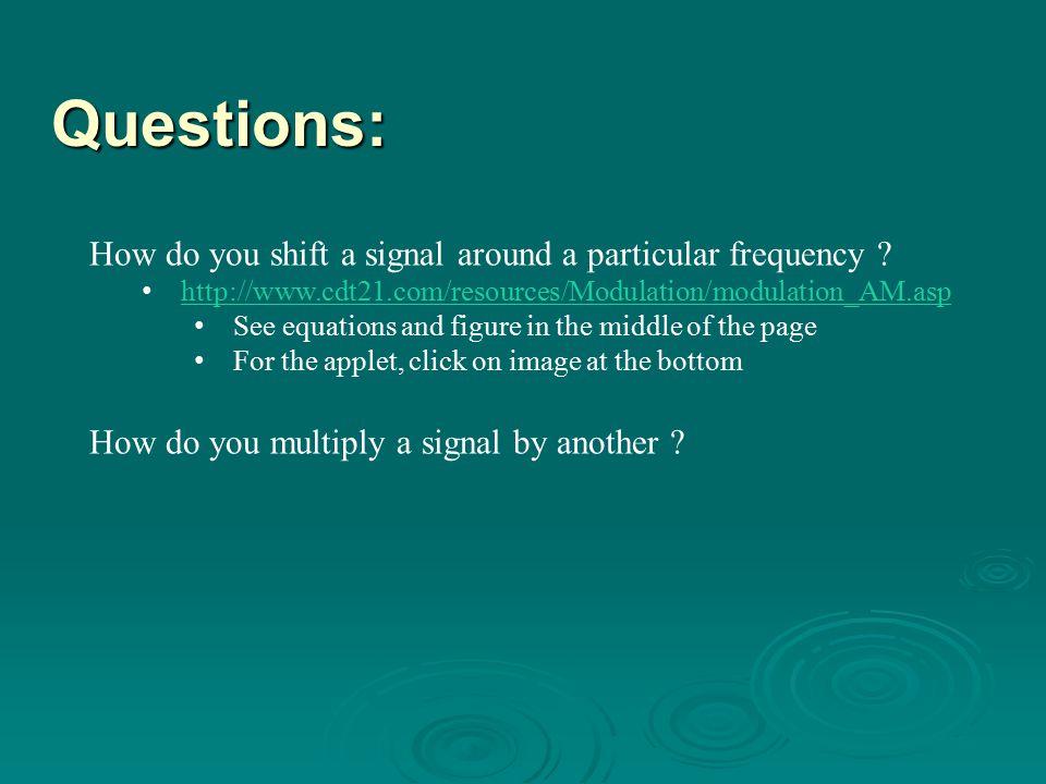 FDM Voiceband Example