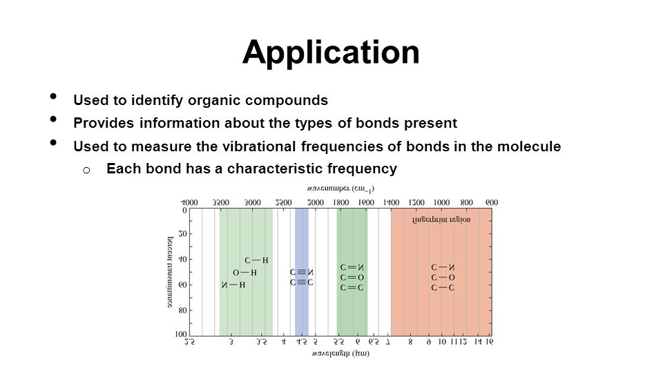Application Used to identify organic compounds Provides information about the types of bonds present Used to measure the vibrational frequencies of bonds in the molecule o Each bond has a characteristic frequency