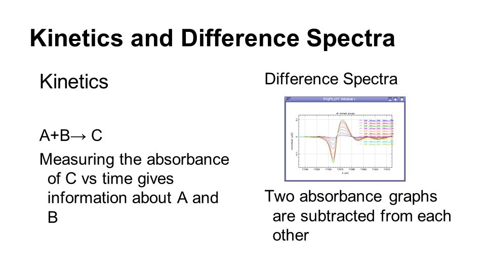 Kinetics and Difference Spectra Kinetics A+B→ C Measuring the absorbance of C vs time gives information about A and B Difference Spectra Two absorbance graphs are subtracted from each other